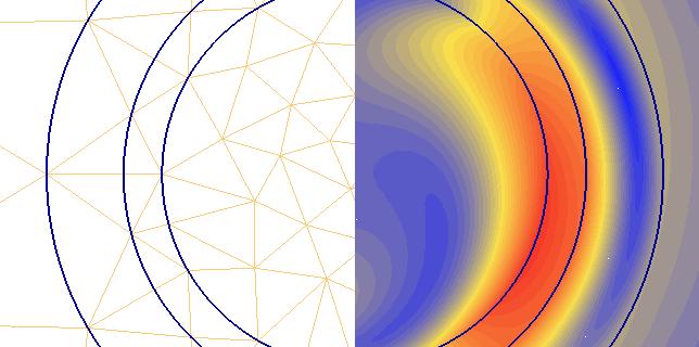 Curvilinear elements
