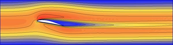 incopresible flow-bleriot