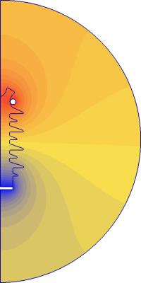 insulator-scalar_potential