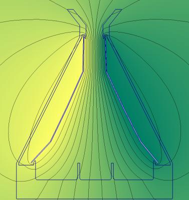 triboeletrostatic_separator-scalar_potential